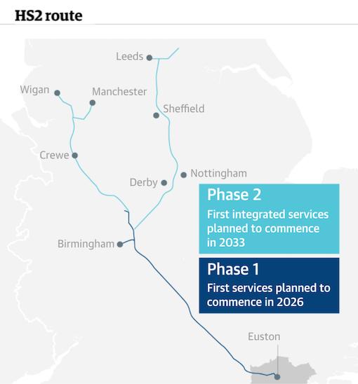 hs2-route