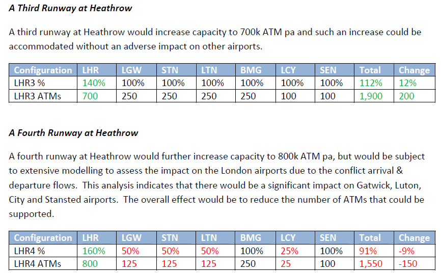 3rd and 4th Heathrow runway info from NATS
