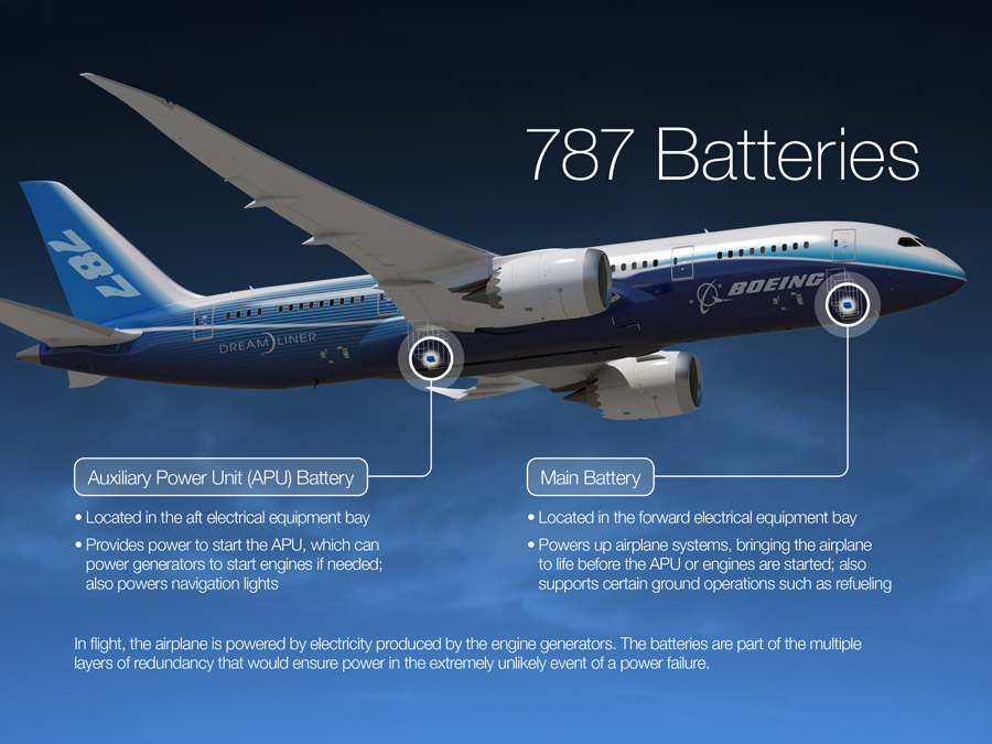 787_battery_info_graphics_master-large