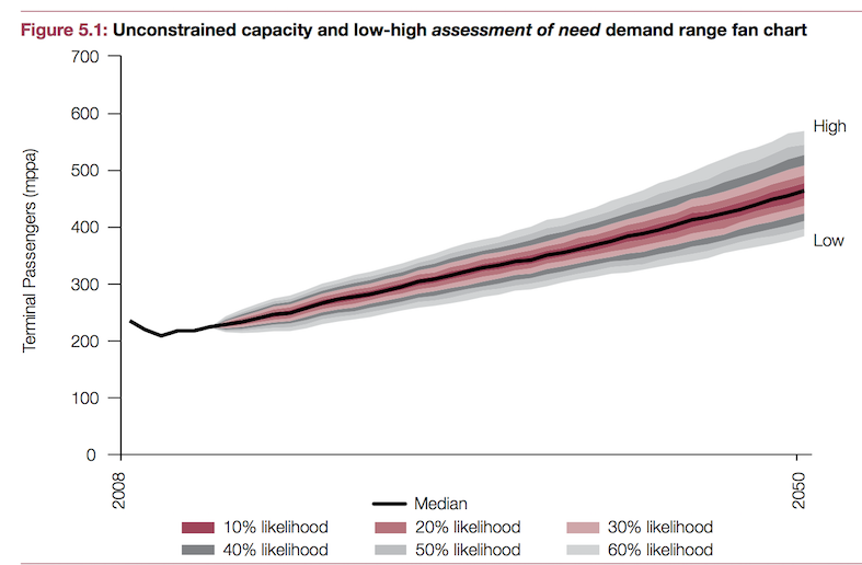 ac-2014-unconstrained-demand-pax