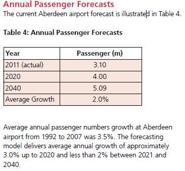 Aberdeen passenger forecasts 2013