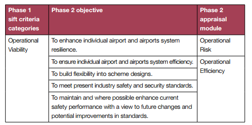 Airports Commission Appraisal Framework objectives 3