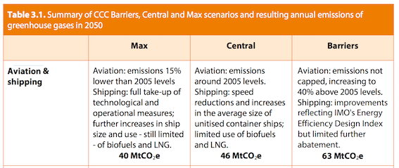 ccc-max-central-barriers-aviation