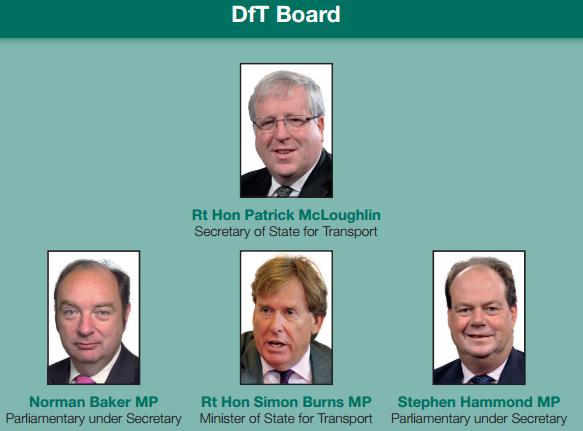 DfT ministers till 6.10.2013