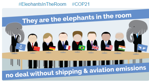 Elephants in the room COP21