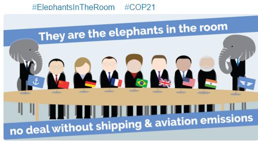 Elephants in the room COP21