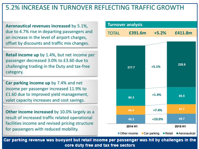 AirportWatch | Gatwick continues to make around 1/3 of its