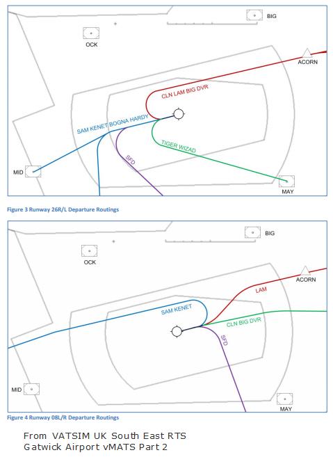 Gatwick flight paths