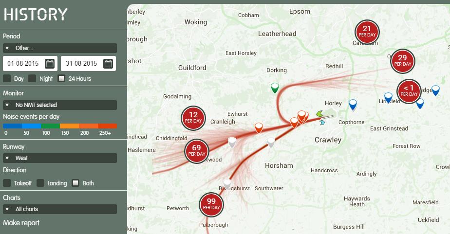 Gatwick flights in August 2015
