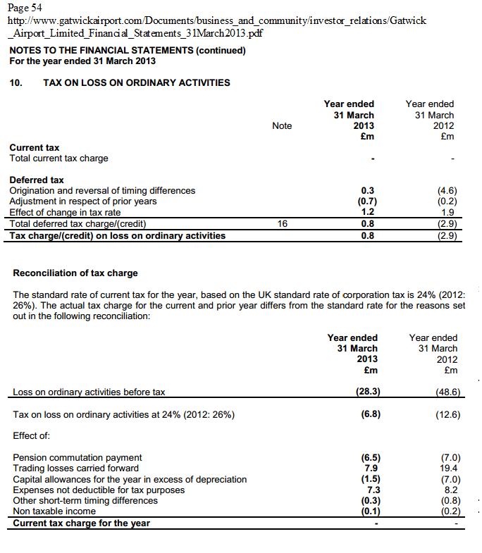 Gatwick tax 2013