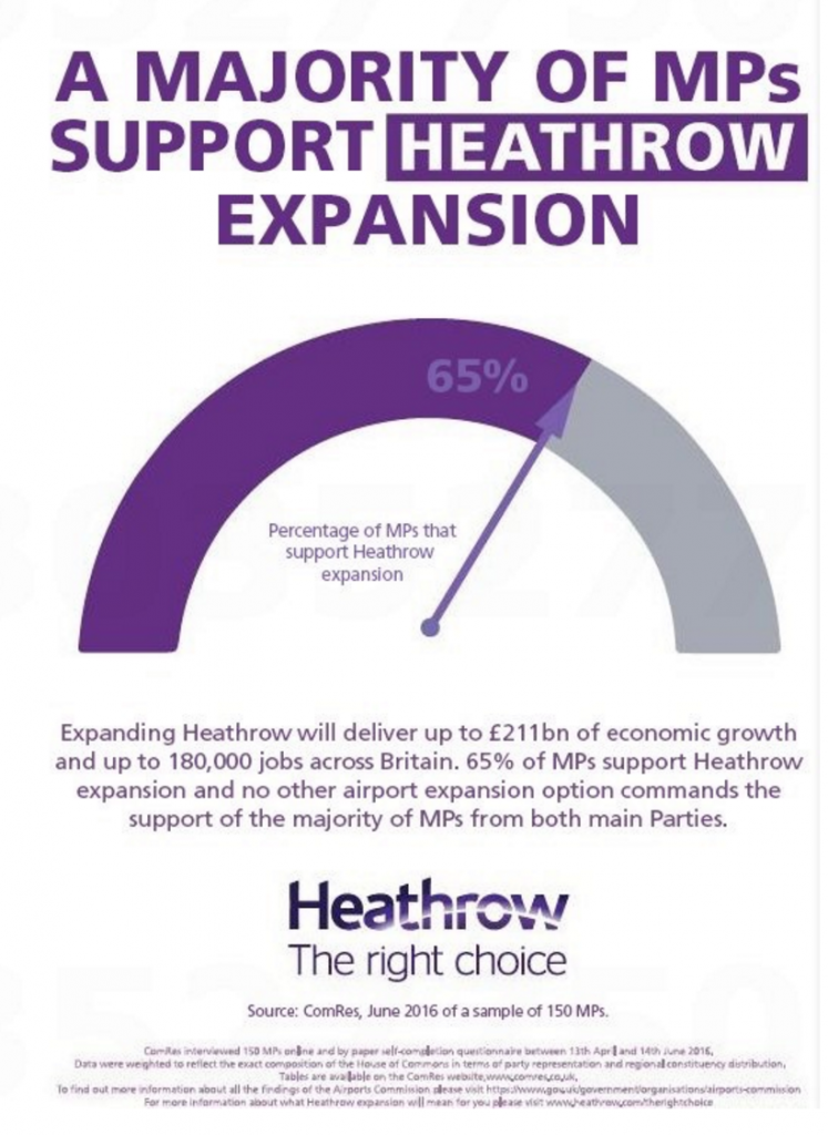 heathrow-mps-support-claim