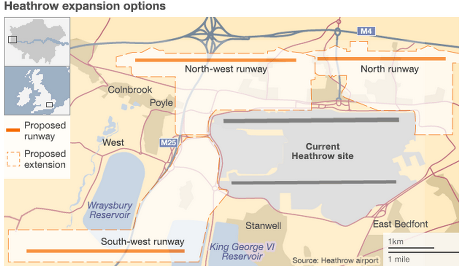 Heathrow expansion options