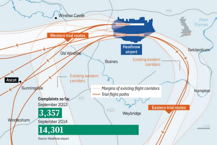 Heathrow trial flight paths map