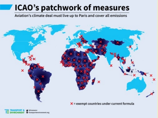 ICAO's patchwork of measures