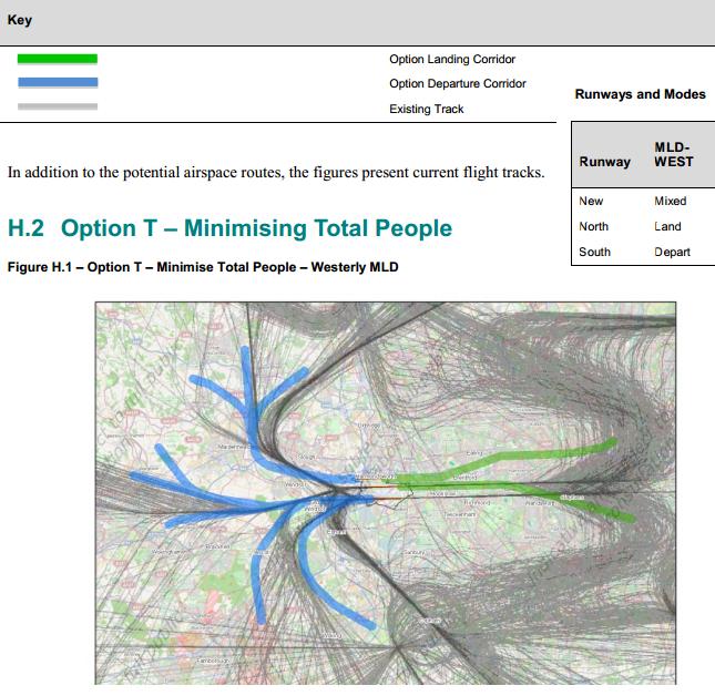 Indicative 3 runways flight paths westerly MLD
