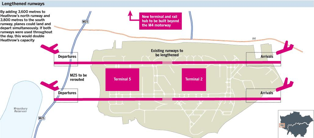 Lowe scheme for longer Heathrow runways