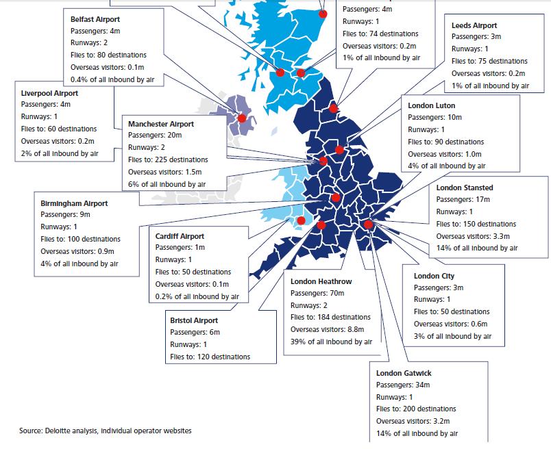 Overseas visitors by airport. Visit England Nov 2013