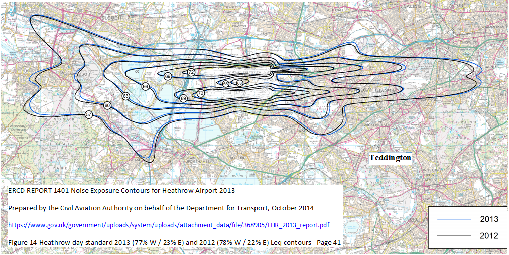 Teddington noise contours