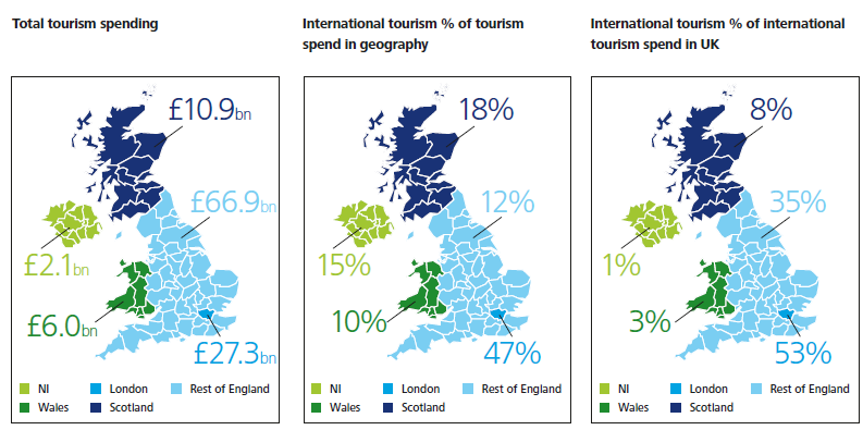 Tourism trips and spending from Visit England 2