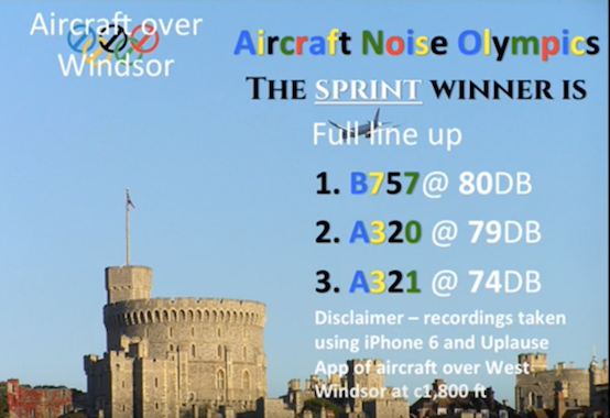 Windsor sprint winners
