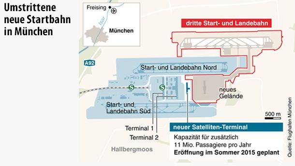 infografik-umstrittene-neue-startbahn-in-muenchen